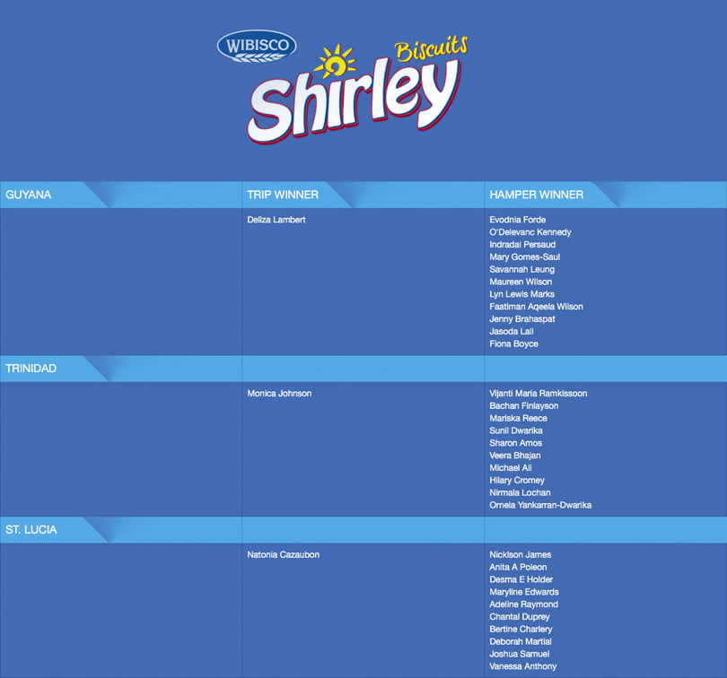 Shirley Winners List